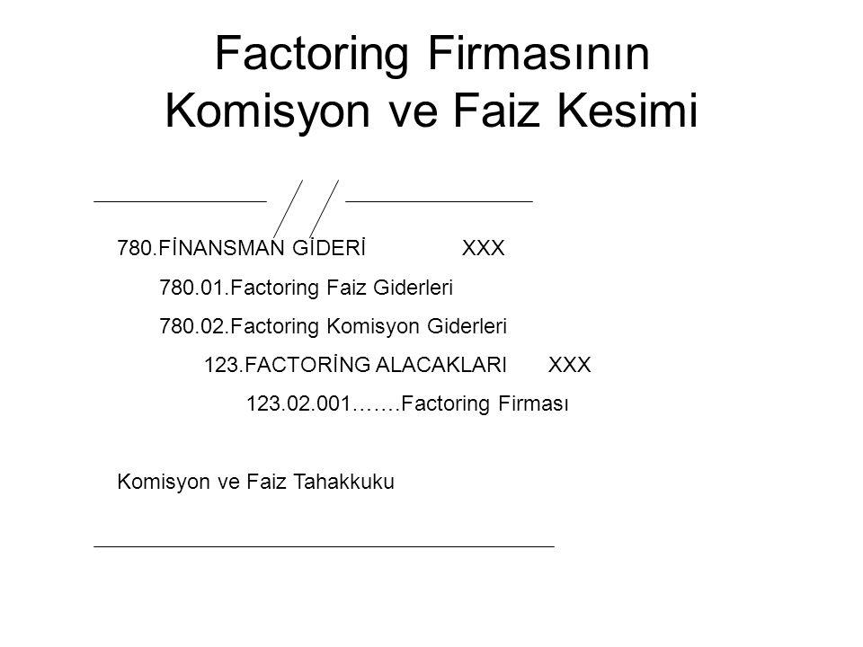 Factoring Firmasının Komisyon ve Faiz Kesimi