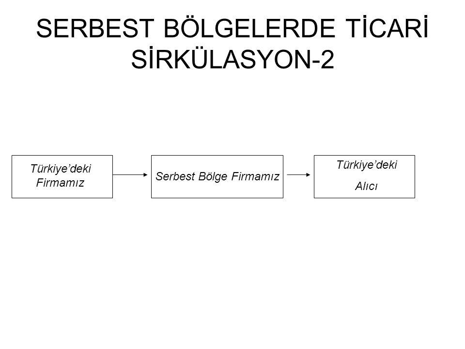 SERBEST BÖLGELERDE TİCARİ SİRKÜLASYON-2