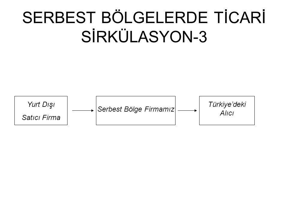 SERBEST BÖLGELERDE TİCARİ SİRKÜLASYON-3