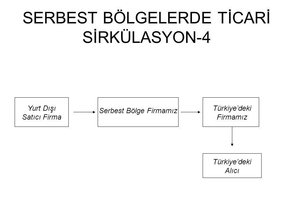 SERBEST BÖLGELERDE TİCARİ SİRKÜLASYON-4