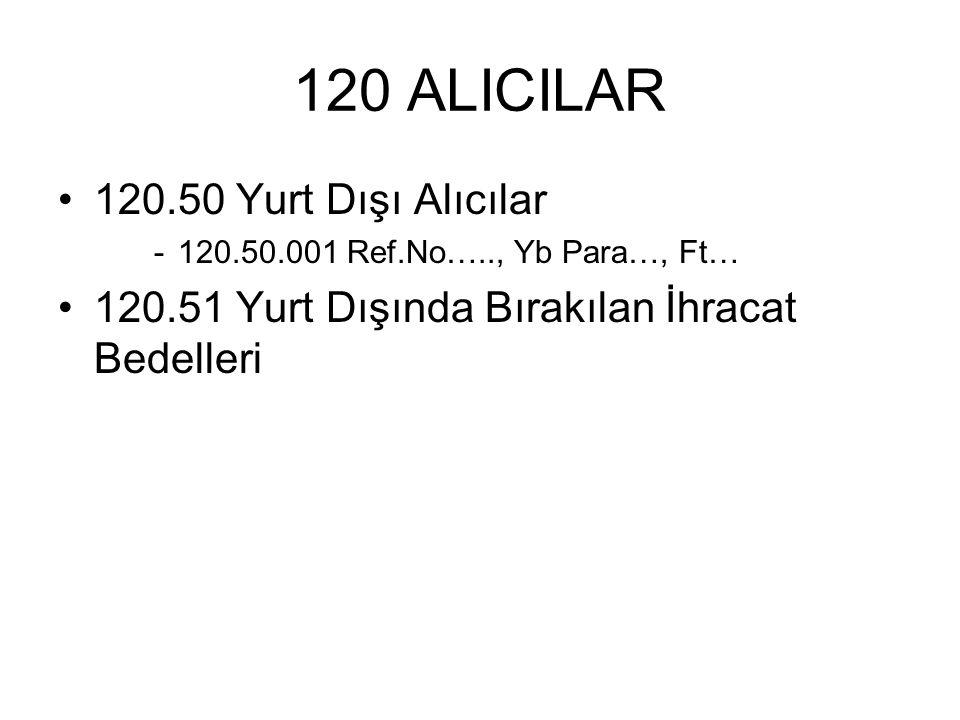 120 ALICILAR 120.50 Yurt Dışı Alıcılar