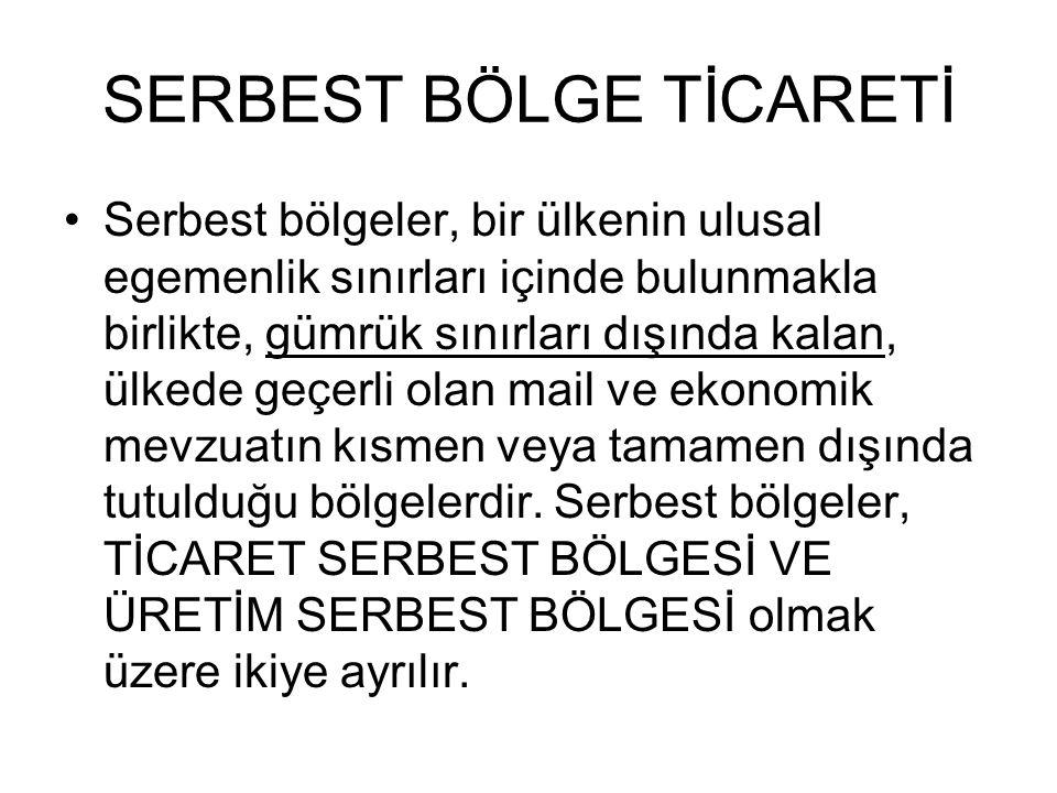 SERBEST BÖLGE TİCARETİ
