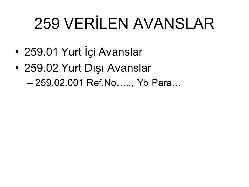259 VERİLEN AVANSLAR 259.01 Yurt İçi Avanslar