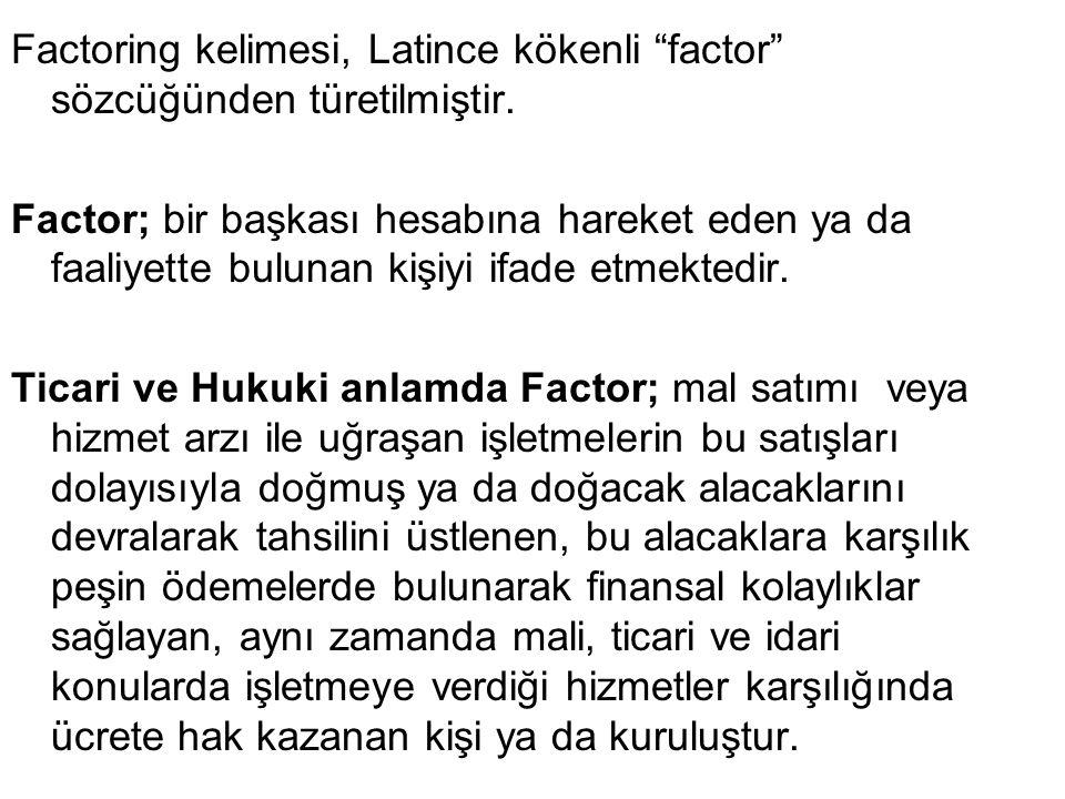 Factoring kelimesi, Latince kökenli factor sözcüğünden türetilmiştir.