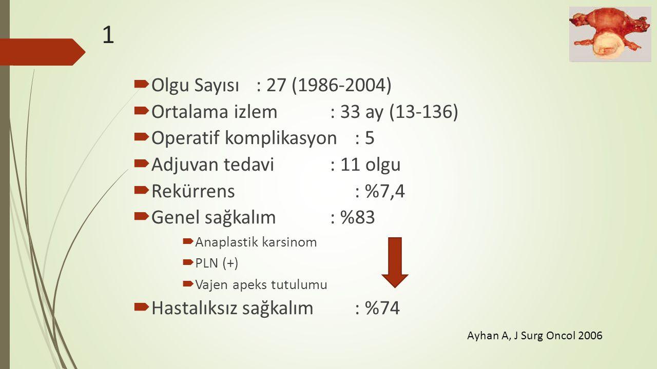 1 Olgu Sayısı : 27 (1986-2004) Ortalama izlem : 33 ay (13-136)