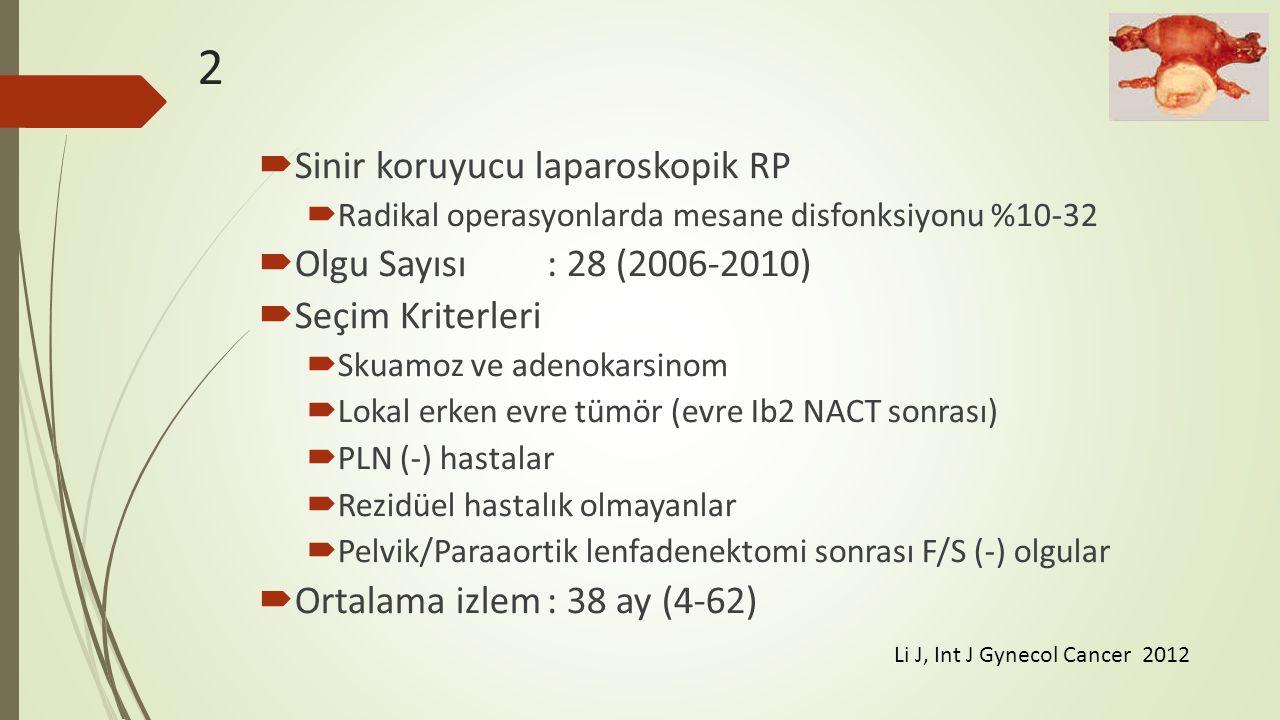 2 Sinir koruyucu laparoskopik RP Olgu Sayısı : 28 (2006-2010)