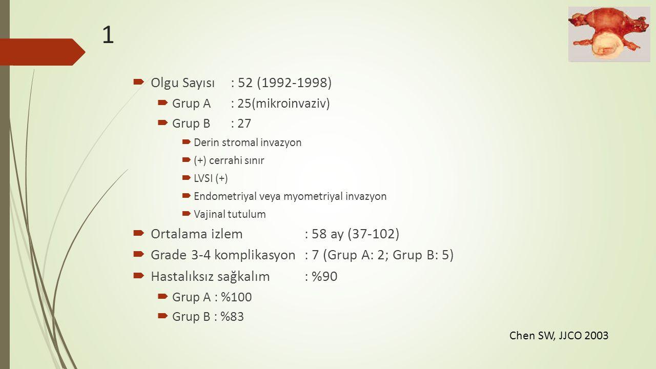 1 Olgu Sayısı : 52 (1992-1998) Ortalama izlem : 58 ay (37-102)