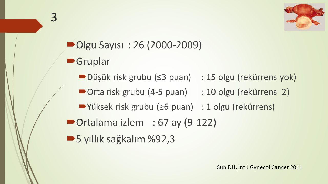 3 Olgu Sayısı : 26 (2000-2009) Gruplar Ortalama izlem : 67 ay (9-122)