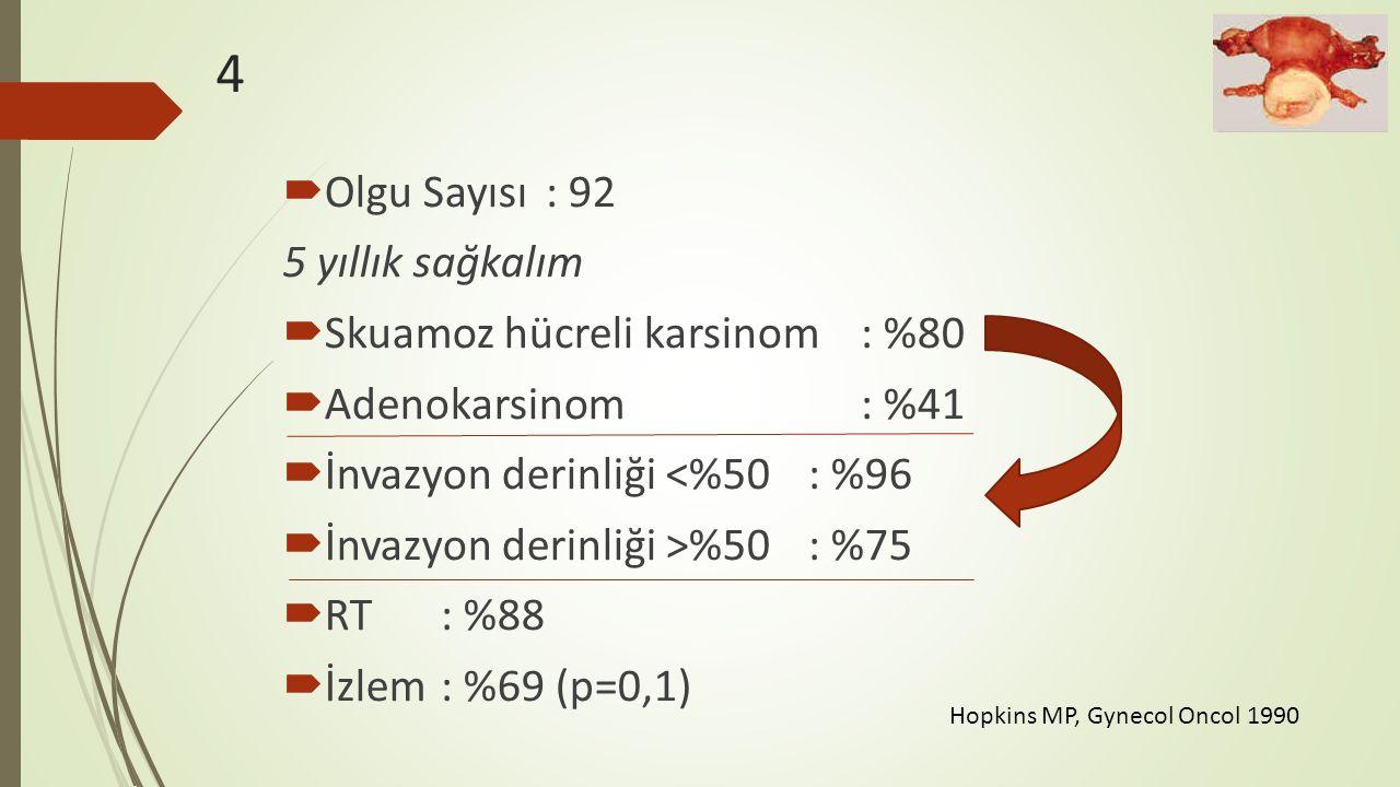4 Olgu Sayısı : 92 5 yıllık sağkalım Skuamoz hücreli karsinom : %80