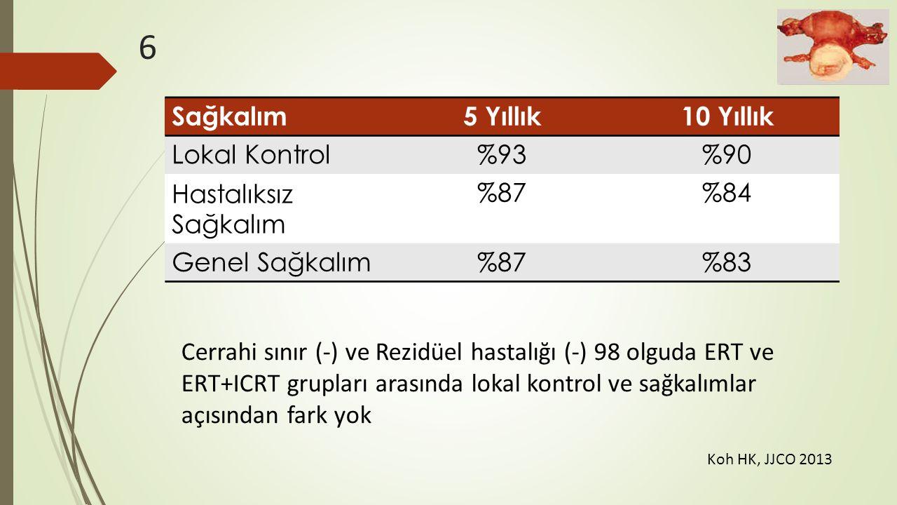 6 Sağkalım 5 Yıllık 10 Yıllık Lokal Kontrol %93 %90