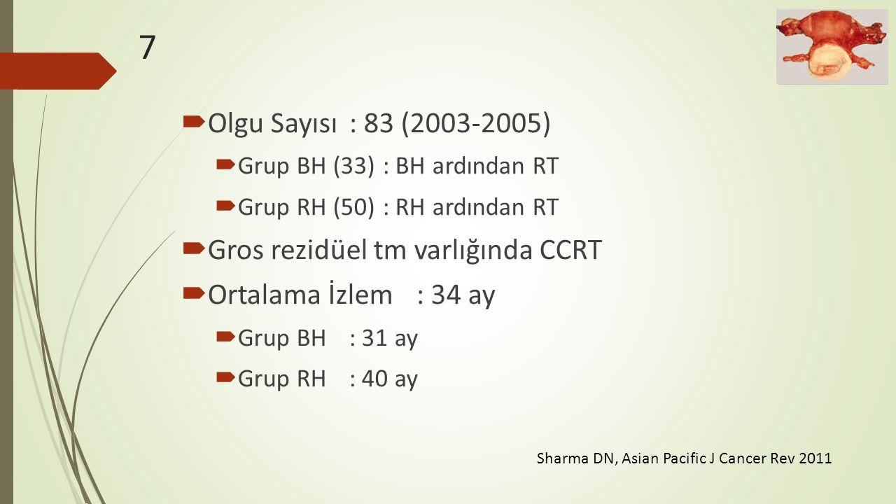 7 Olgu Sayısı : 83 (2003-2005) Gros rezidüel tm varlığında CCRT