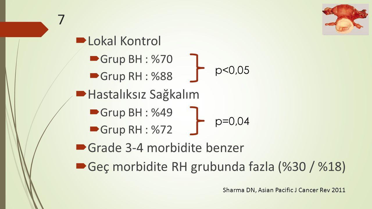 7 Lokal Kontrol Hastalıksız Sağkalım Grade 3-4 morbidite benzer