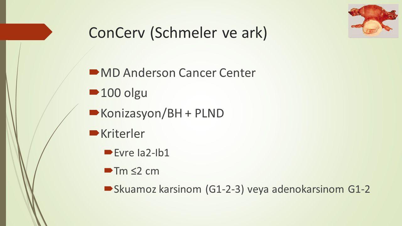 ConCerv (Schmeler ve ark)