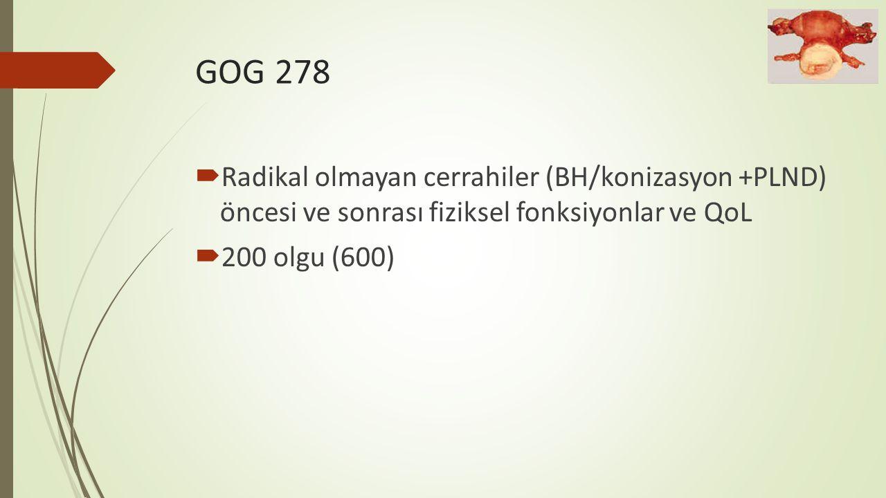 GOG 278 Radikal olmayan cerrahiler (BH/konizasyon +PLND) öncesi ve sonrası fiziksel fonksiyonlar ve QoL.