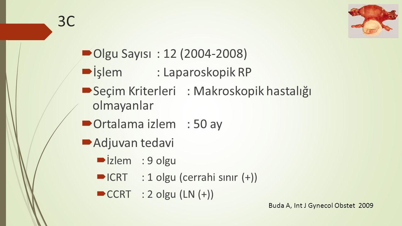 3C Olgu Sayısı : 12 (2004-2008) İşlem : Laparoskopik RP