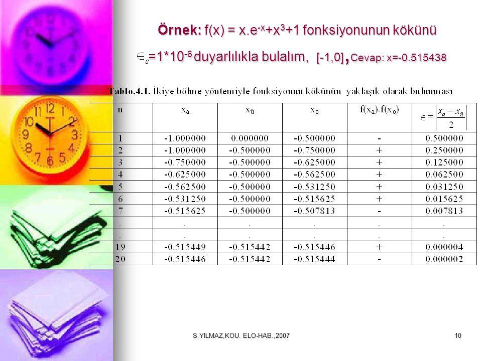 Örnek: f(x) = x. e-x+x3+1 fonksiyonunun kökünü =1