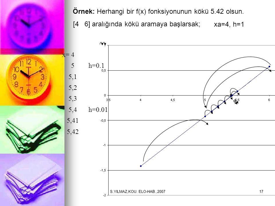 Örnek: Herhangi bir f(x) fonksiyonunun kökü 5.42 olsun.