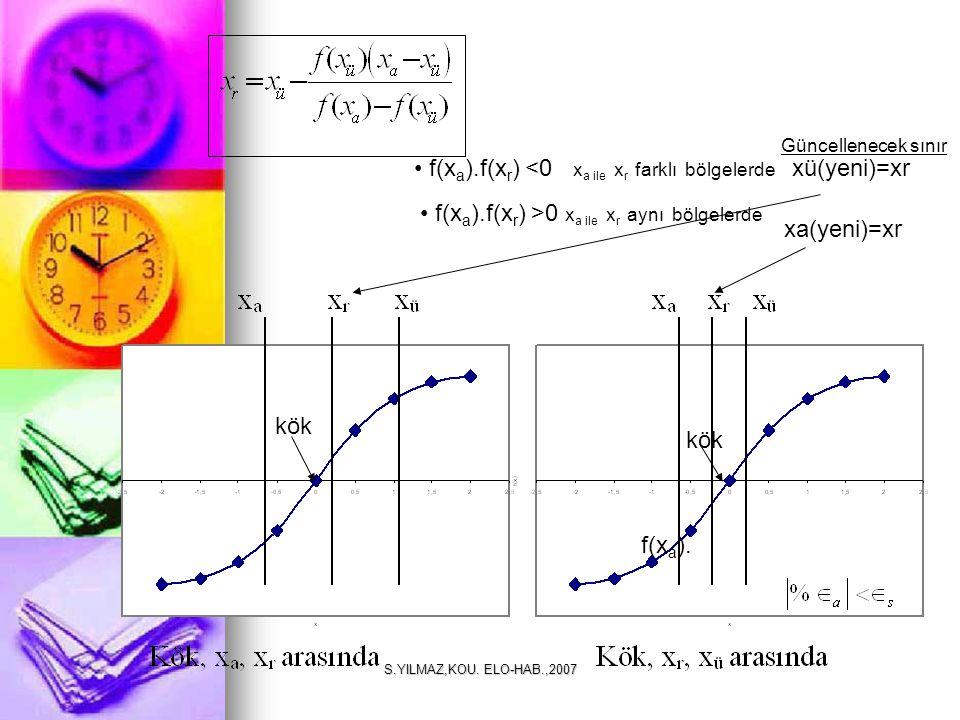f(xa).f(xr) <0 xü(yeni)=xr f(xa).f(xr) >0 xa(yeni)=xr kök kök