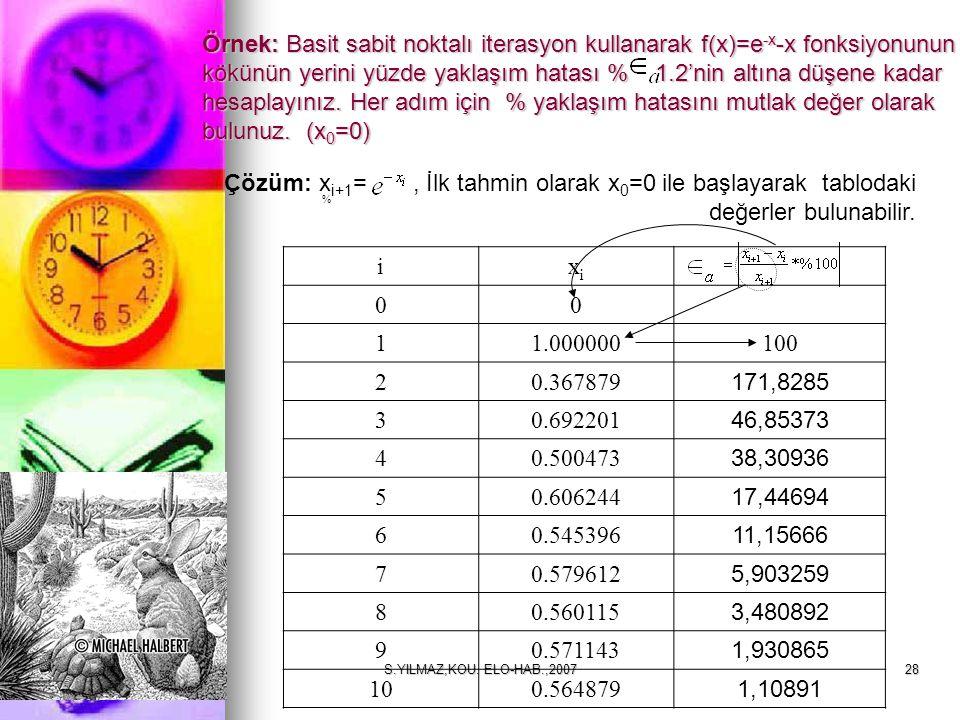 Örnek: Basit sabit noktalı iterasyon kullanarak f(x)=e-x-x fonksiyonunun kökünün yerini yüzde yaklaşım hatası % 1.2'nin altına düşene kadar hesaplayınız. Her adım için % yaklaşım hatasını mutlak değer olarak bulunuz. (x0=0)