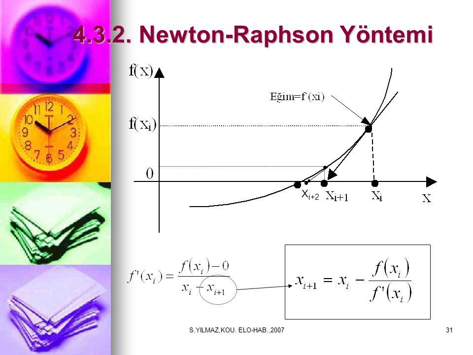 4.3.2. Newton-Raphson Yöntemi