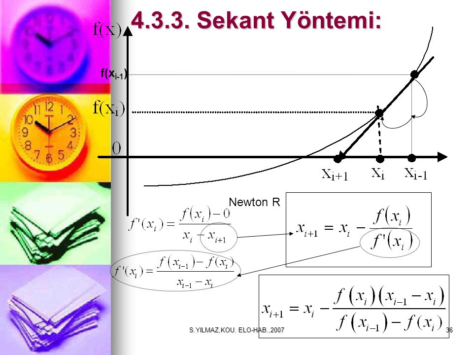 4.3.3. Sekant Yöntemi: f(xi-1) Newton R S.YILMAZ,KOU. ELO-HAB.,2007