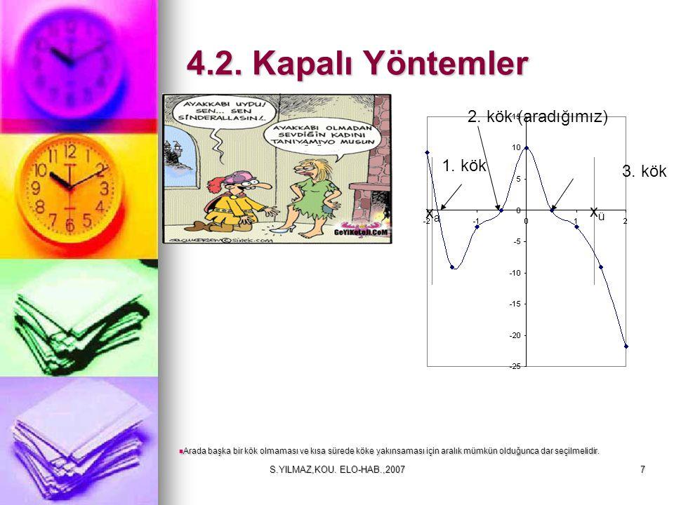 4.2. Kapalı Yöntemler 2. kök (aradığımız) 1. kök 3. kök xa xü