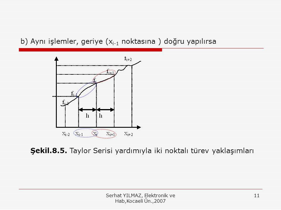 b) Aynı işlemler, geriye (xi-1 noktasına ) doğru yapılırsa