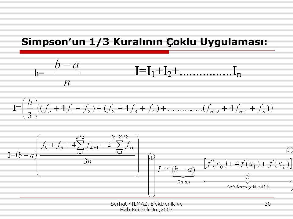 Simpson'un 1/3 Kuralının Çoklu Uygulaması: