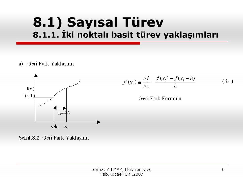 8.1) Sayısal Türev 8.1.1. İki noktalı basit türev yaklaşımları