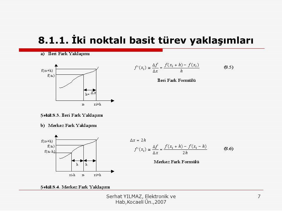 8.1.1. İki noktalı basit türev yaklaşımları