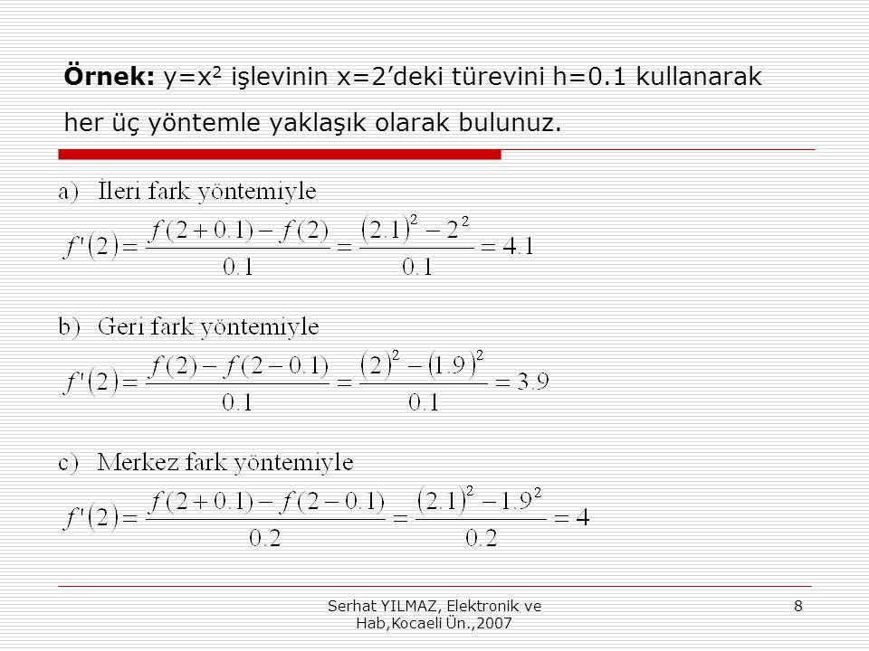 Serhat YILMAZ, Elektronik ve Hab,Kocaeli Ün.,2007