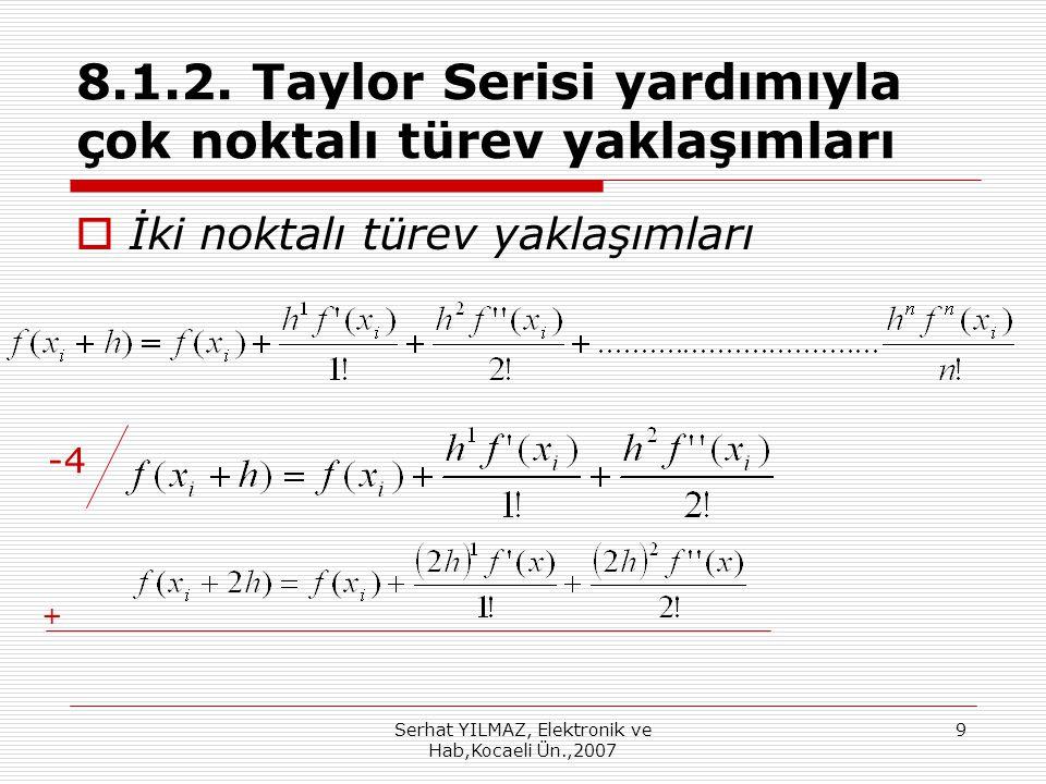 8.1.2. Taylor Serisi yardımıyla çok noktalı türev yaklaşımları