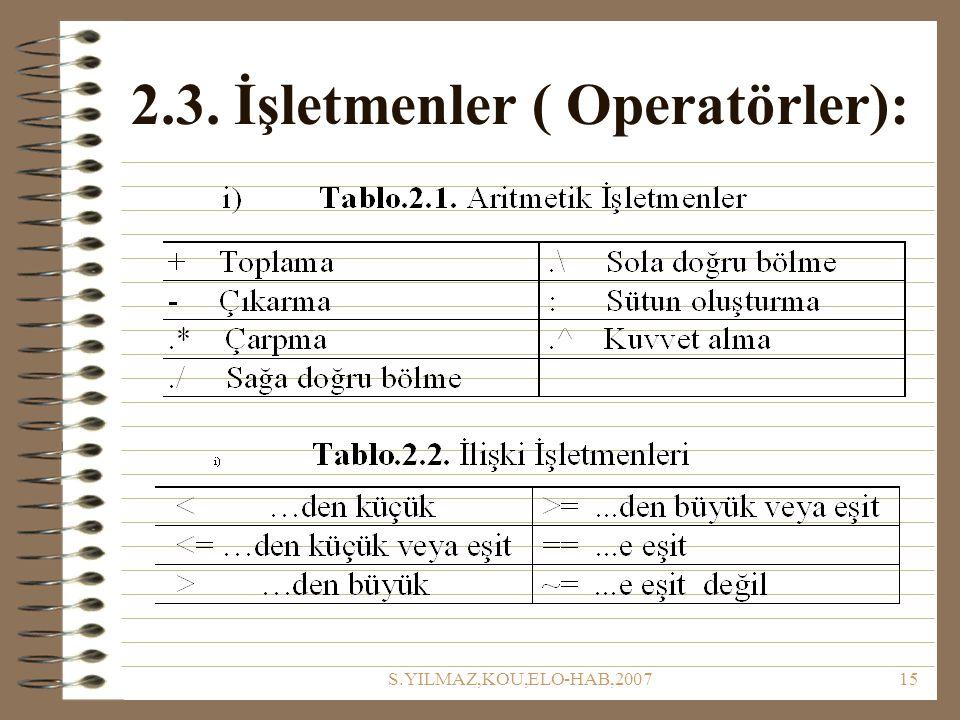 2.3. İşletmenler ( Operatörler):