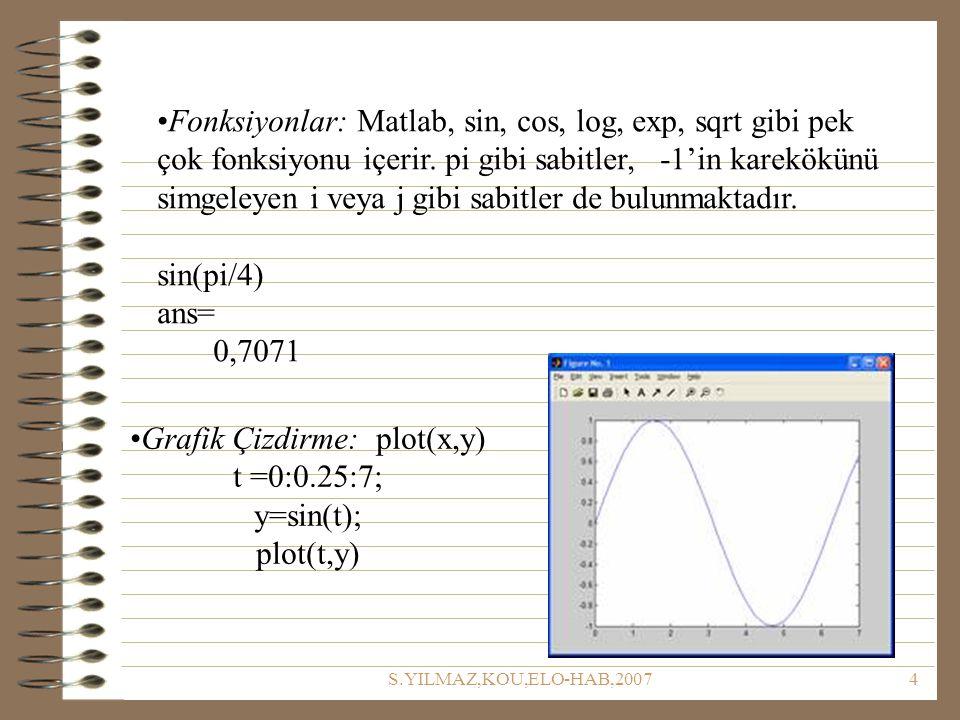 Grafik Çizdirme: plot(x,y)