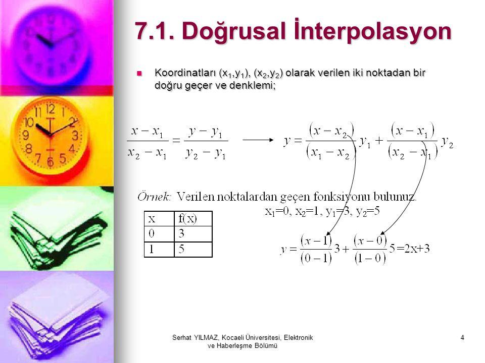 7.1. Doğrusal İnterpolasyon