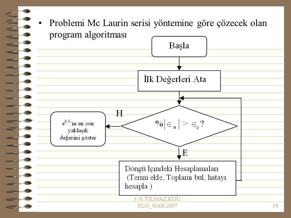 Problemi Mc Laurin serisi yöntemine göre çözecek olan program algoritması