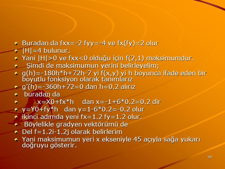 Buradan da fxx=-2 fyy=-4 ve fx(fy)=2 olur