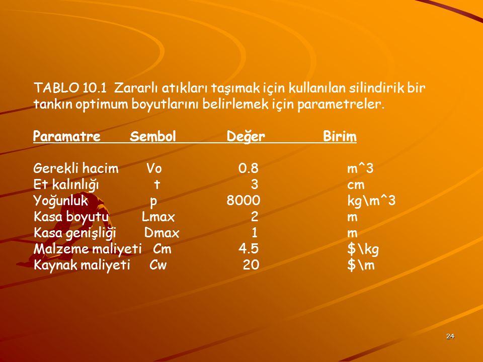 TABLO 10.1 Zararlı atıkları taşımak için kullanılan silindirik bir tankın optimum boyutlarını belirlemek için parametreler.