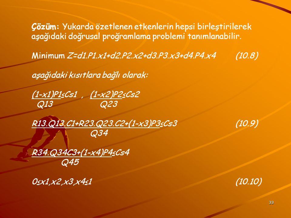 Çözüm: Yukarda özetlenen etkenlerin hepsi birleştirilerek aşağıdaki doğrusal proğramlama problemi tanımlanabilir.