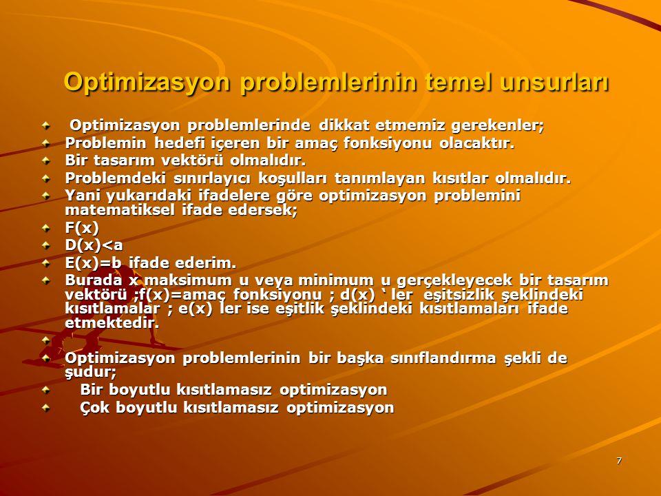 Optimizasyon problemlerinin temel unsurları