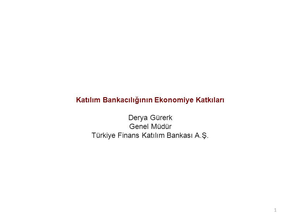 Katılım Bankacılığının Ekonomiye Katkıları