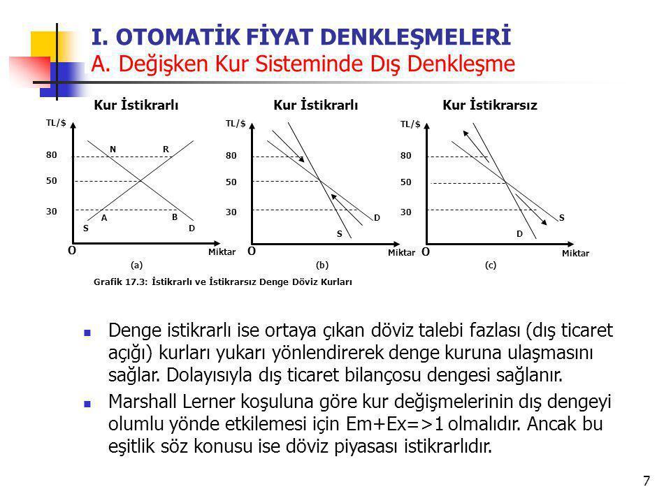 I. OTOMATİK FİYAT DENKLEŞMELERİ A