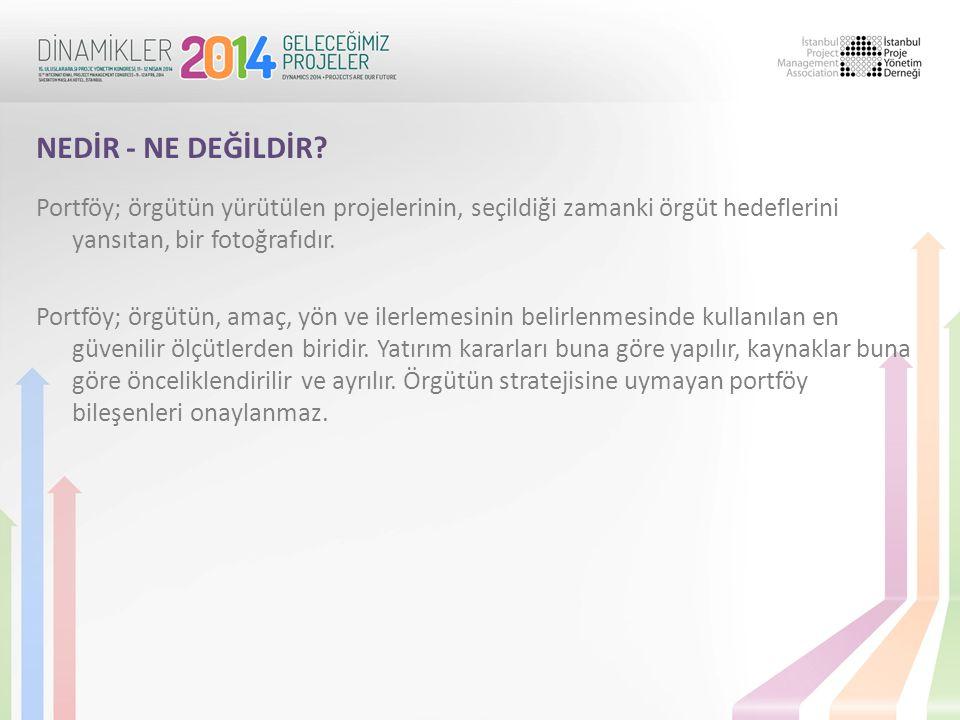 NEDİR - NE DEĞİLDİR Portföy; örgütün yürütülen projelerinin, seçildiği zamanki örgüt hedeflerini yansıtan, bir fotoğrafıdır.