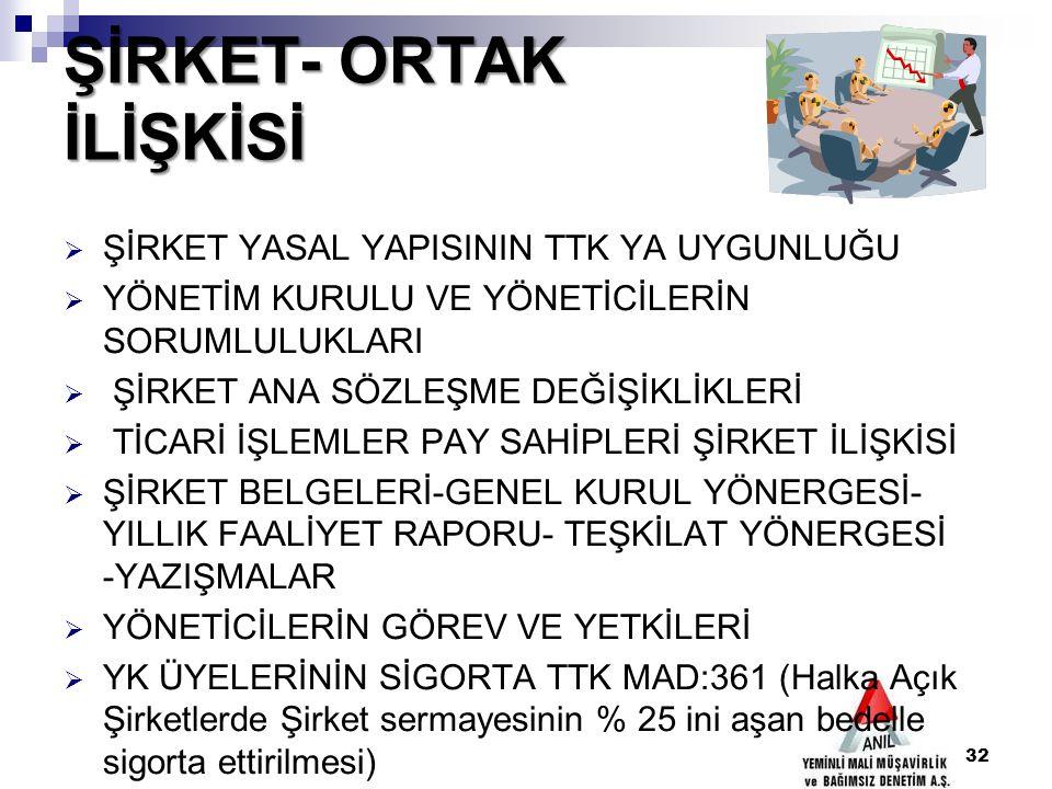 ŞİRKET- ORTAK İLİŞKİSİ