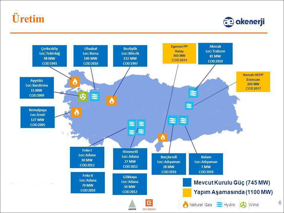 Üretim Mevcut Kurulu Güç (745 MW) Yapım Aşamasında (1100 MW) Egemer PP