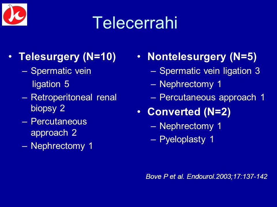 Telecerrahi Telesurgery (N=10) Nontelesurgery (N=5) Converted (N=2)