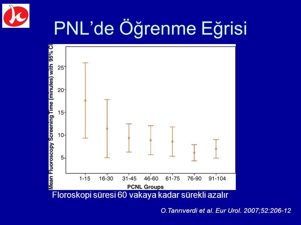 PNL'de Öğrenme Eğrisi Floroskopi süresi 60 vakaya kadar sürekli azalır