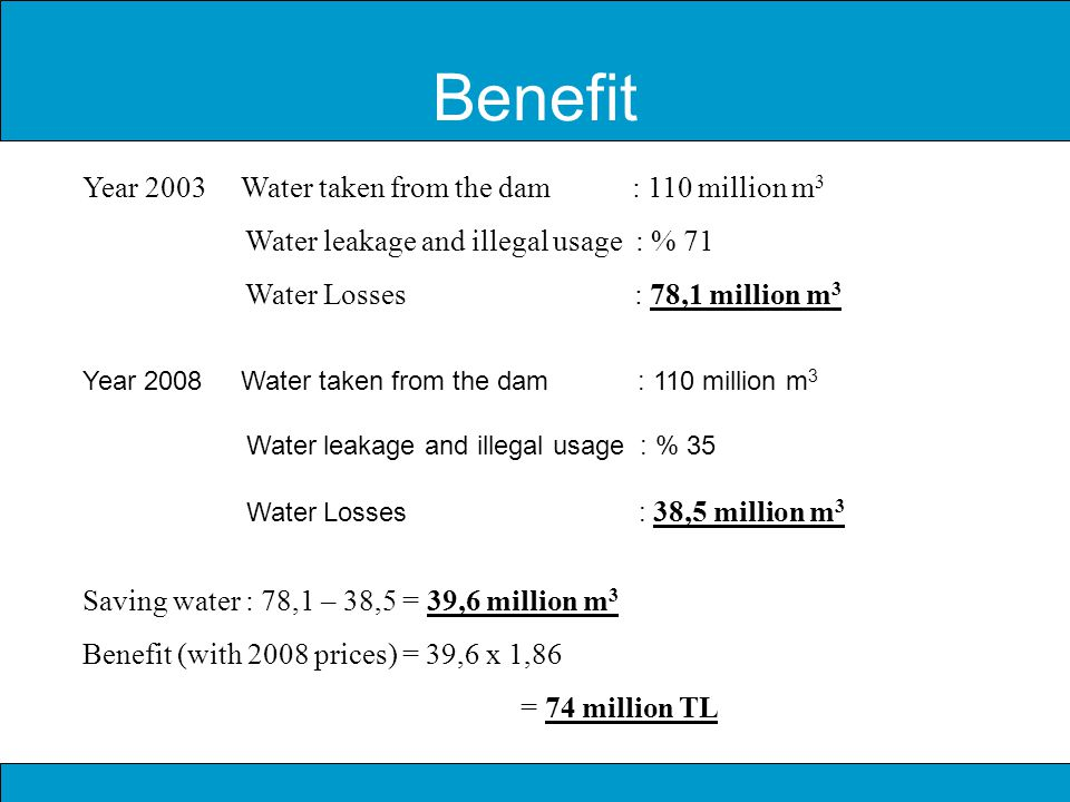 Benefit Year 2003 Water taken from the dam : 110 million m3