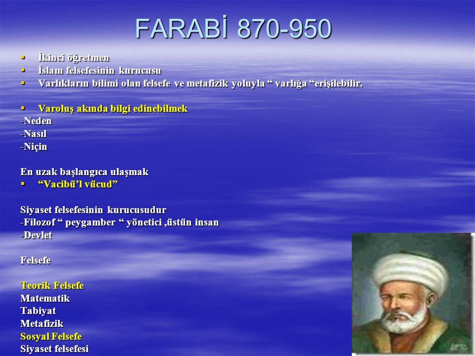 FARABİ 870-950 İkinci öğretmen İslam felsefesinin kurucusu