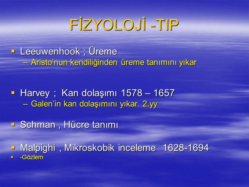 FİZYOLOJİ -TIP Leeuwenhook ; Üreme Harvey ; Kan dolaşımı 1578 – 1657